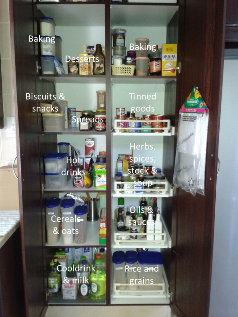 Grocery cupboard after zones
